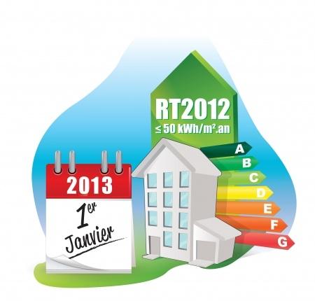 qu 39 apporte la norme rt 2012 dans les nouvelles constructions villette d 39 anthon mobilier. Black Bedroom Furniture Sets. Home Design Ideas